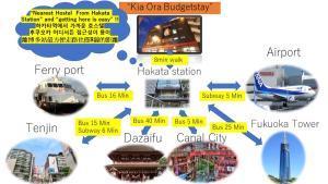 Kia Ora BudgetStay, Ostelli  Fukuoka - big - 63
