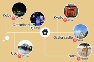 Masters Inn I 059 PH139, Ferienwohnungen  Osaka - big - 6