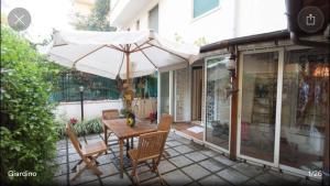 Norico home&garden - abcRoma.com