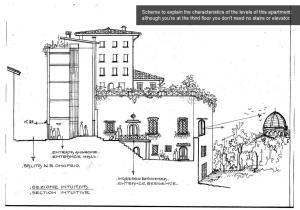Apartment Sant'Onofrio, Apartments  Rome - big - 14