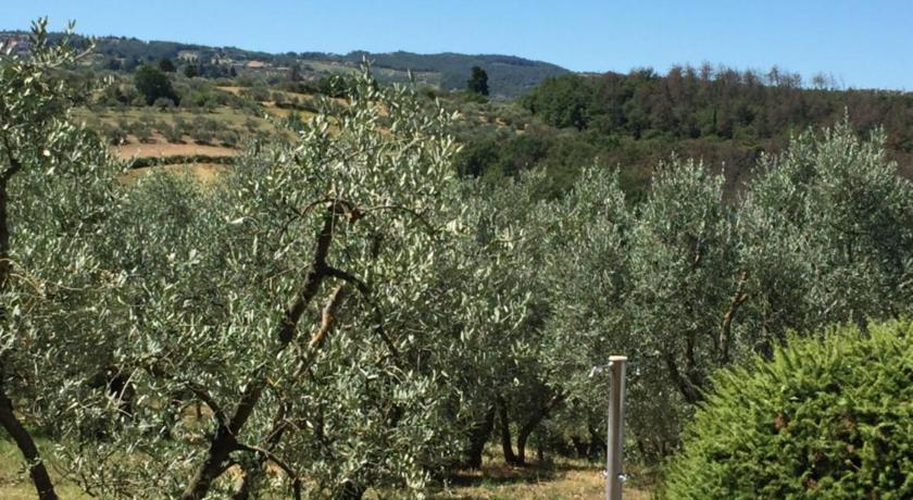 Best time to travel Tuscany Il Giardino