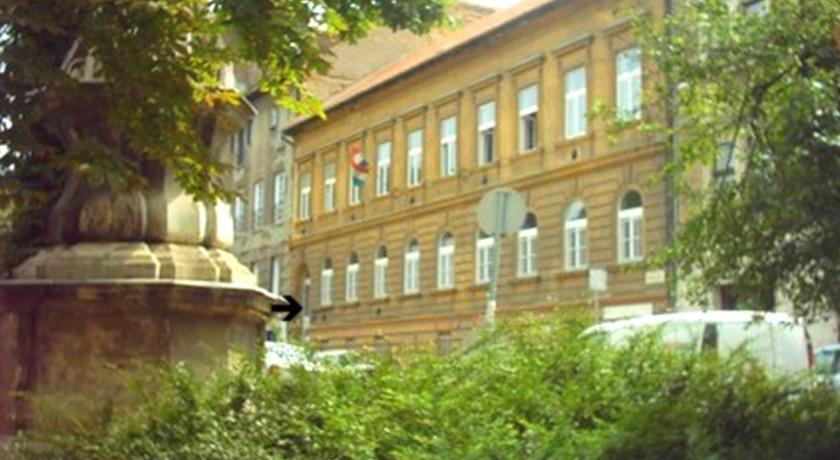 Best time to travel Hungary Season Hostel