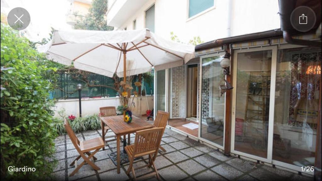 Norico home&garden