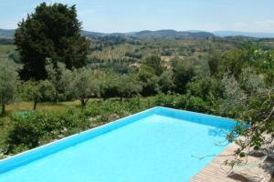 Villa Caruso - Florence