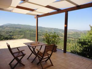 Casa Le Querce - AbcAlberghi.com