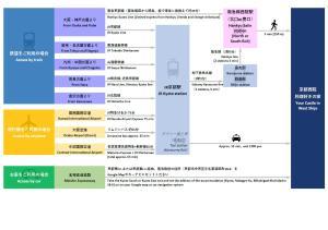 Ryourizuki no Ie, Prázdninové domy  Kjóto - big - 37