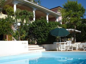 Alla Panoramica - AbcAlberghi.com