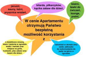 Apartamenty Liliowe SPA Wellness