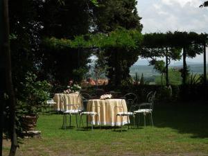 Villa Scacciapensieri