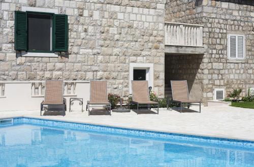 Obala Stjepana Radića 7, Dubrovnik 20000, Croatia.