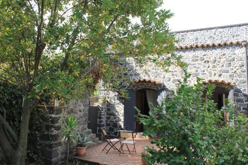 BandB Villa Loriana