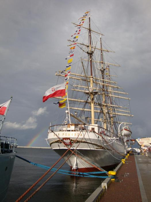 Mirella Centrum Gdyni